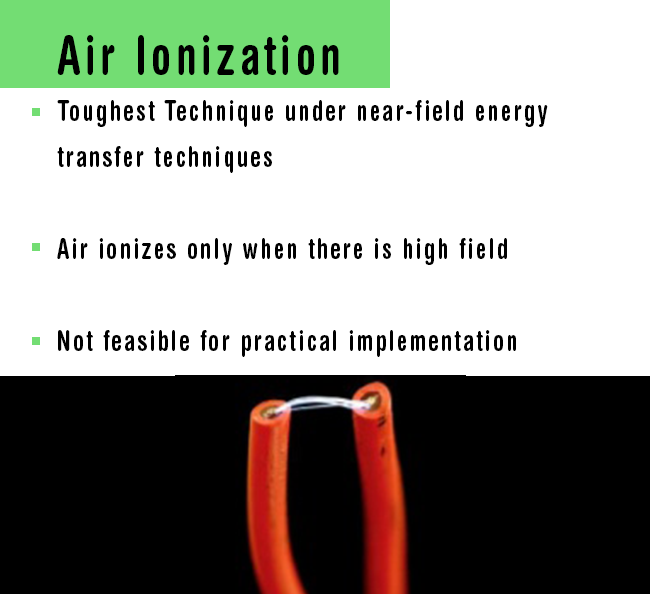 air-ionization