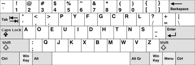 dvorak change keyboard layout