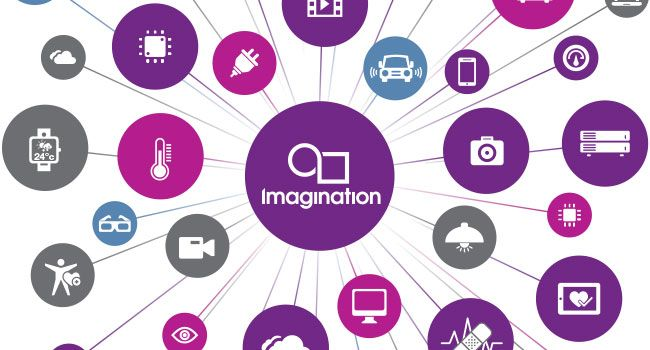imagination-technologies