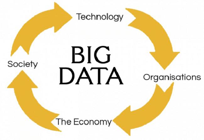 impact-on-society-big-data