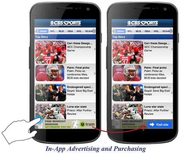 In App Advertisements