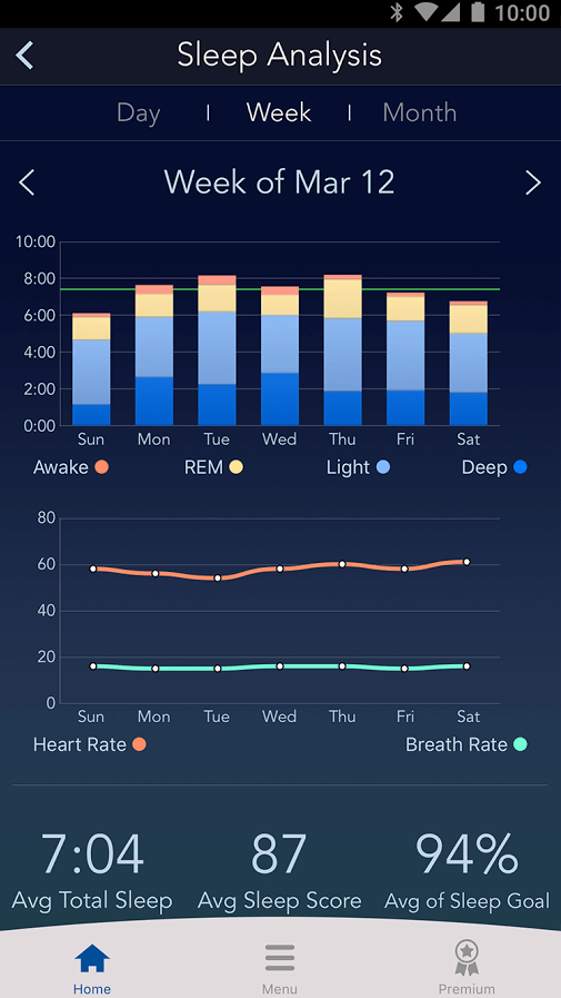 Sleeptracker- sleep tracking app