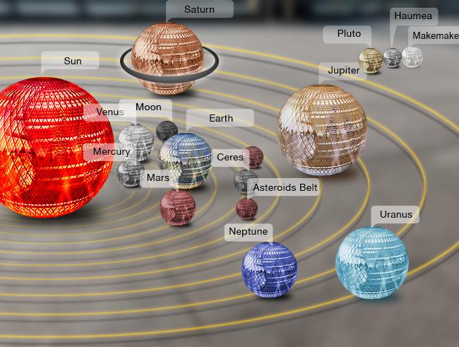 Solar System future plans (Systweak))
