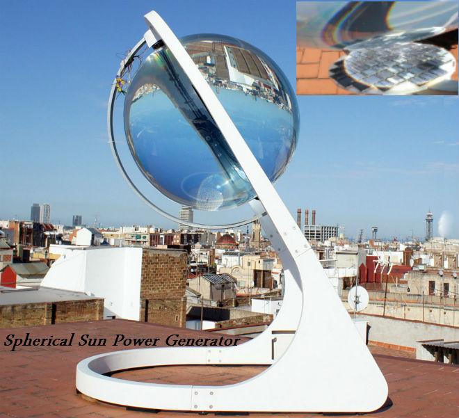 spherical2