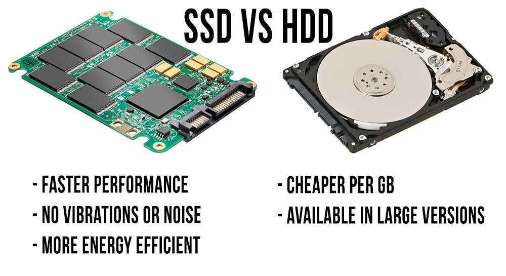 Use an SSD to speed up mac