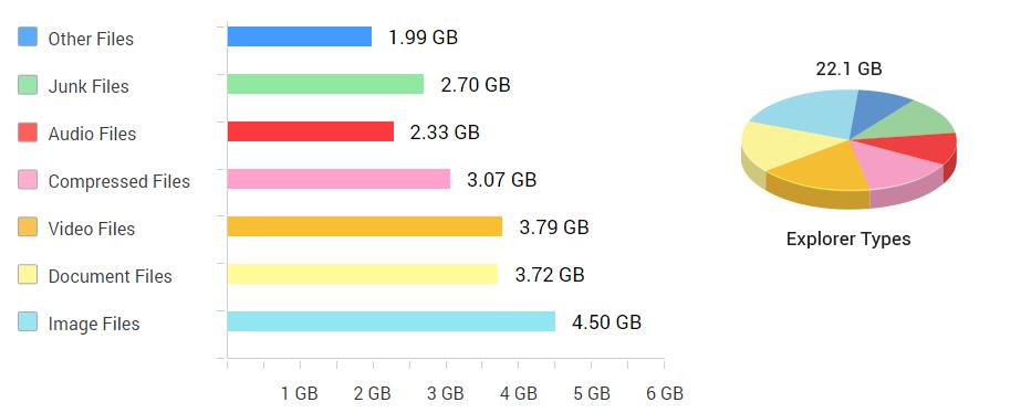 analyze-disk-space-in-windows