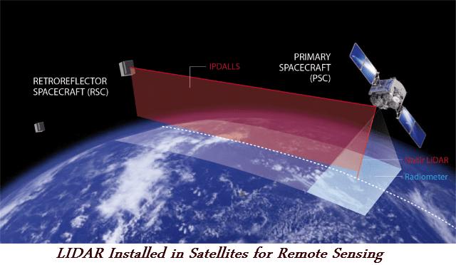 remote_sensing-