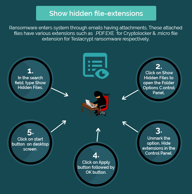 show hidden file extension