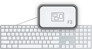 the-quick-peper-shortuct-on-mac-keyboard