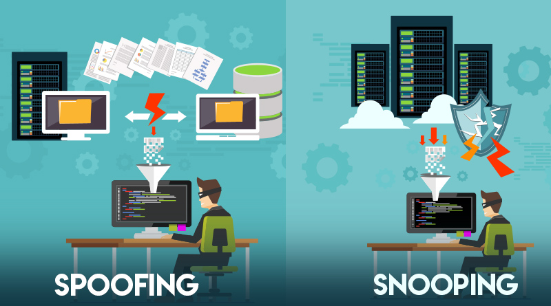 What Is The Difference Between Spoofing And Snooping?