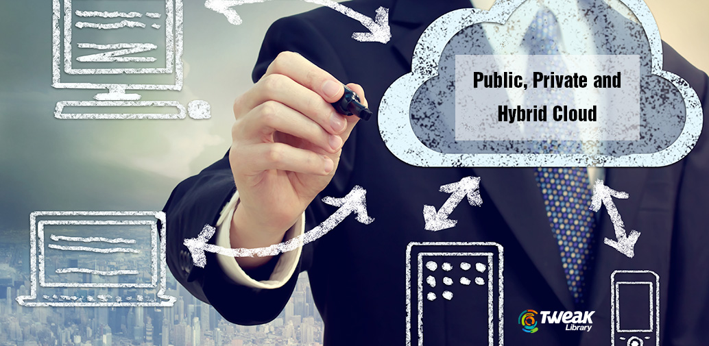What is the difference between Public, Private and Hybrid Cloud?