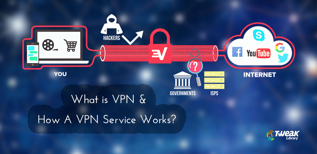vpn-and-its-working