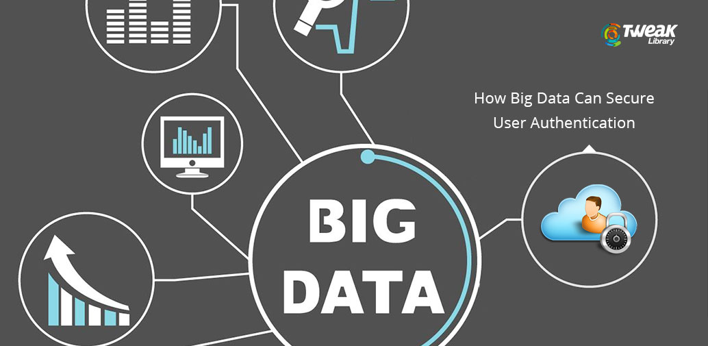 How Big Data Can Secure User Authentication