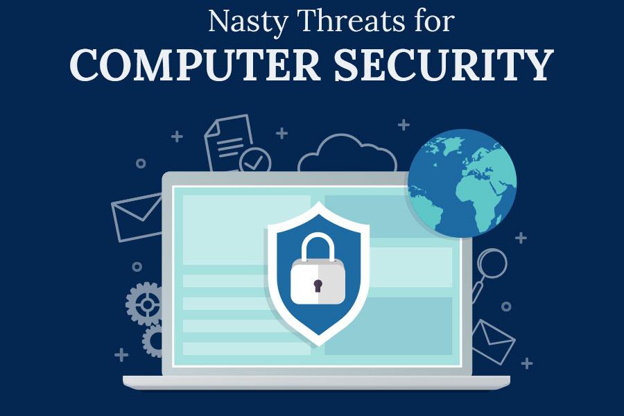Ten Threats to Computer Security