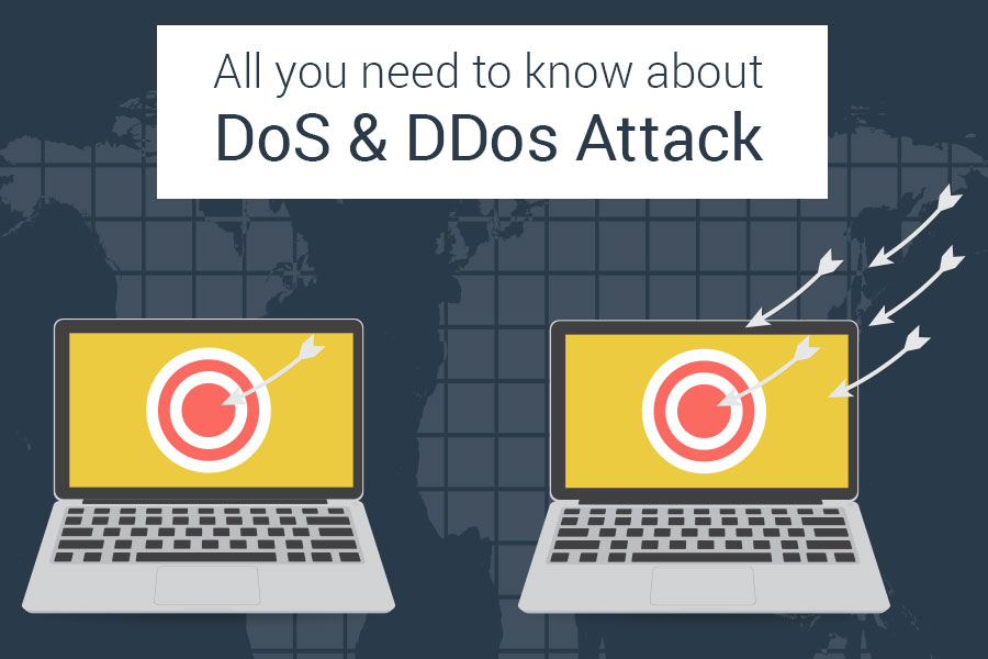 DoS V/S DDoS: A Clash of Cyber Monsters