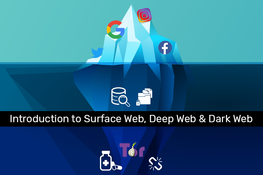 What Is The Difference Between Dark Web, Deep Web and Surface Web?
