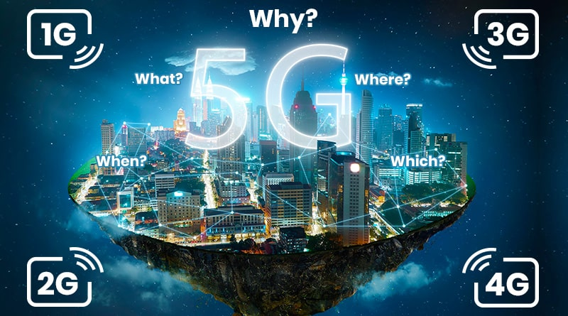 5G Simplified What, When, Where, Which, Why - Tweaklibrary