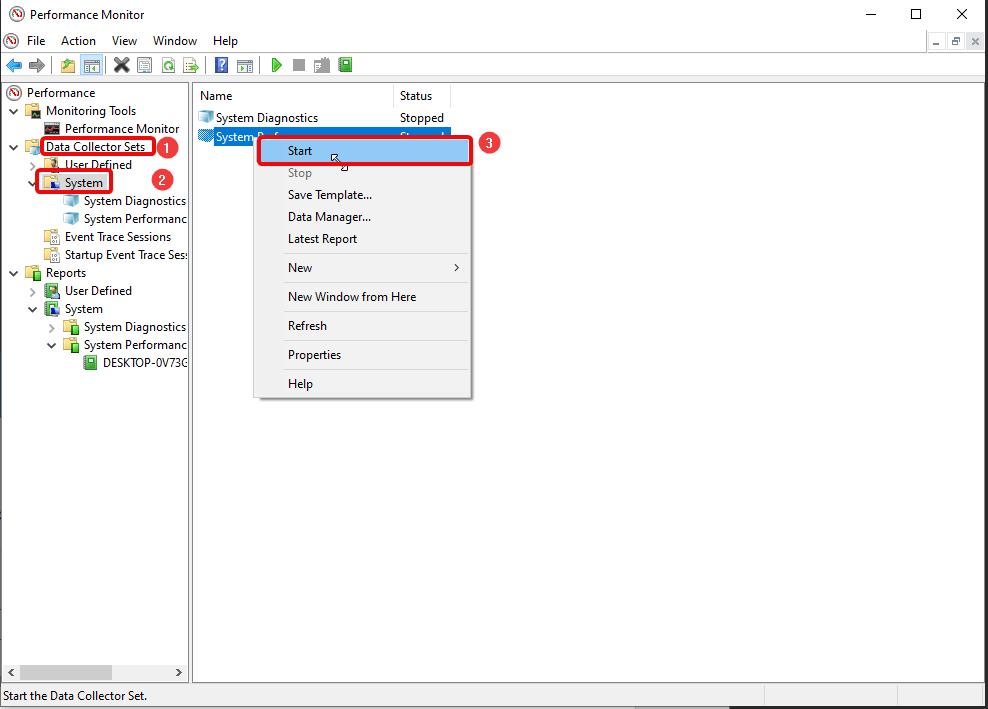Start System performance