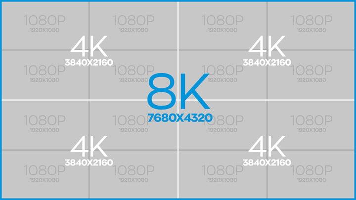 8k resolution dimensions