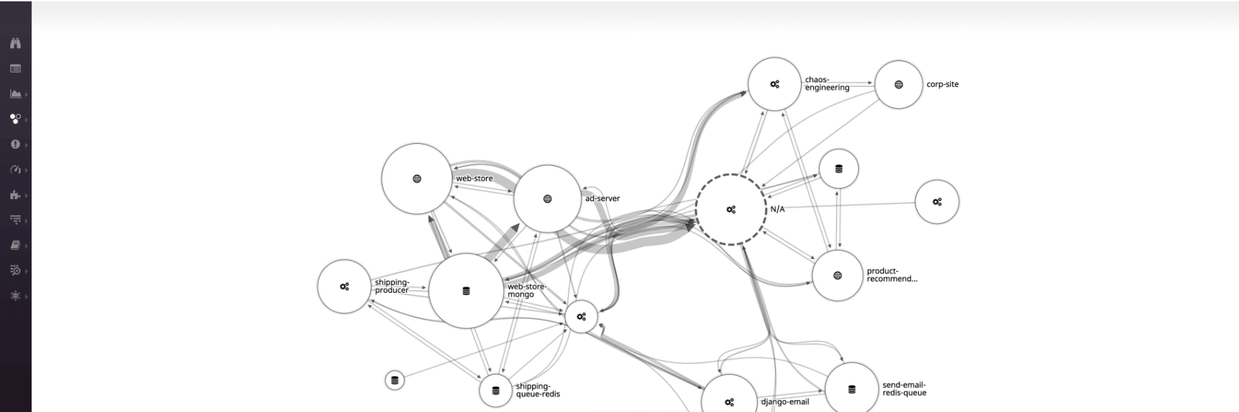DATA dog- Network Monitor Tool