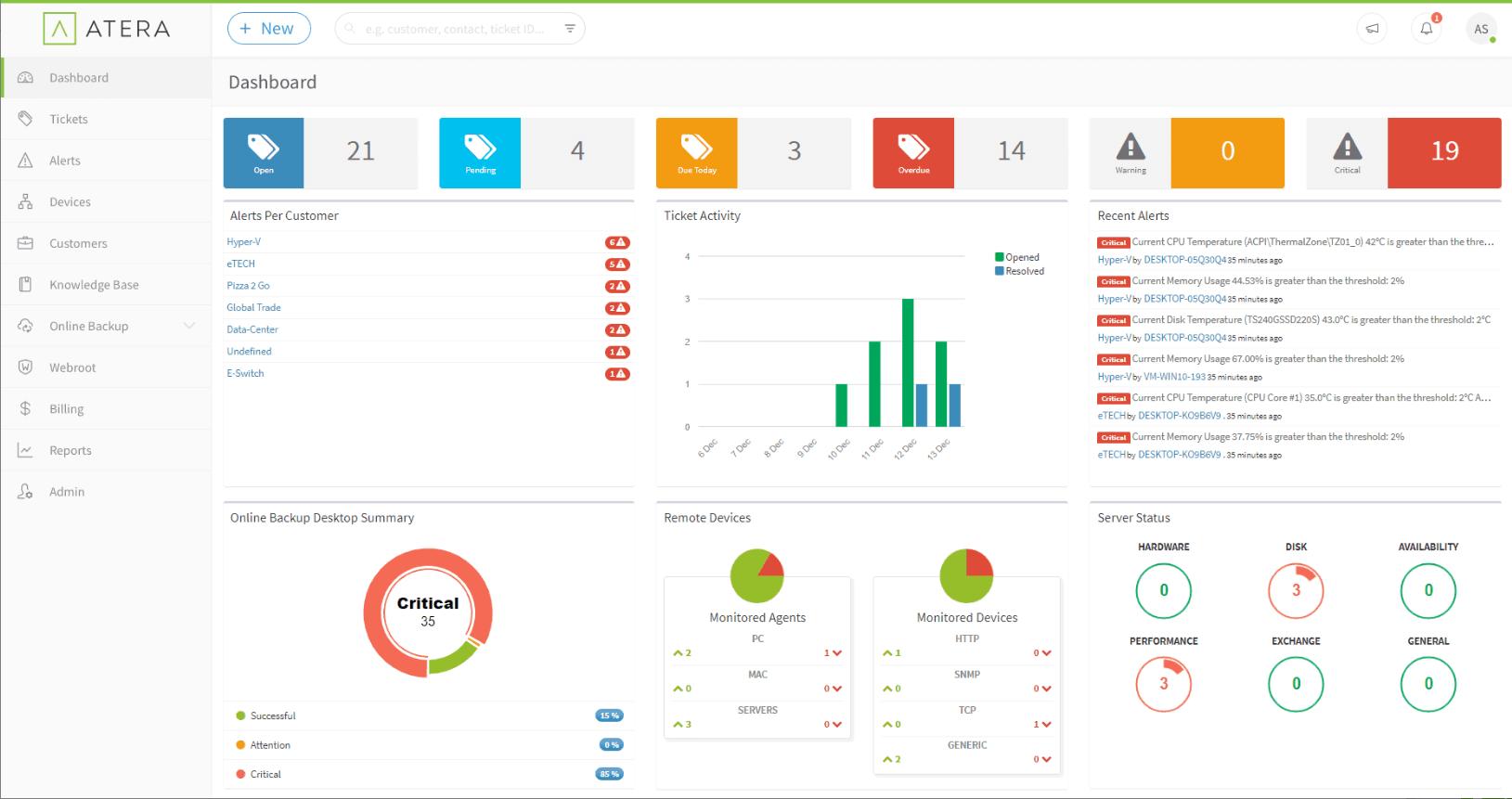 atera- Network Monitor TOol
