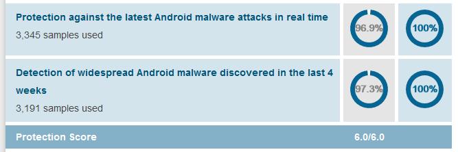 مضاد فيروسات أندرويد | Bitdefender أفضل برنامج حماية للأندرويد 2020