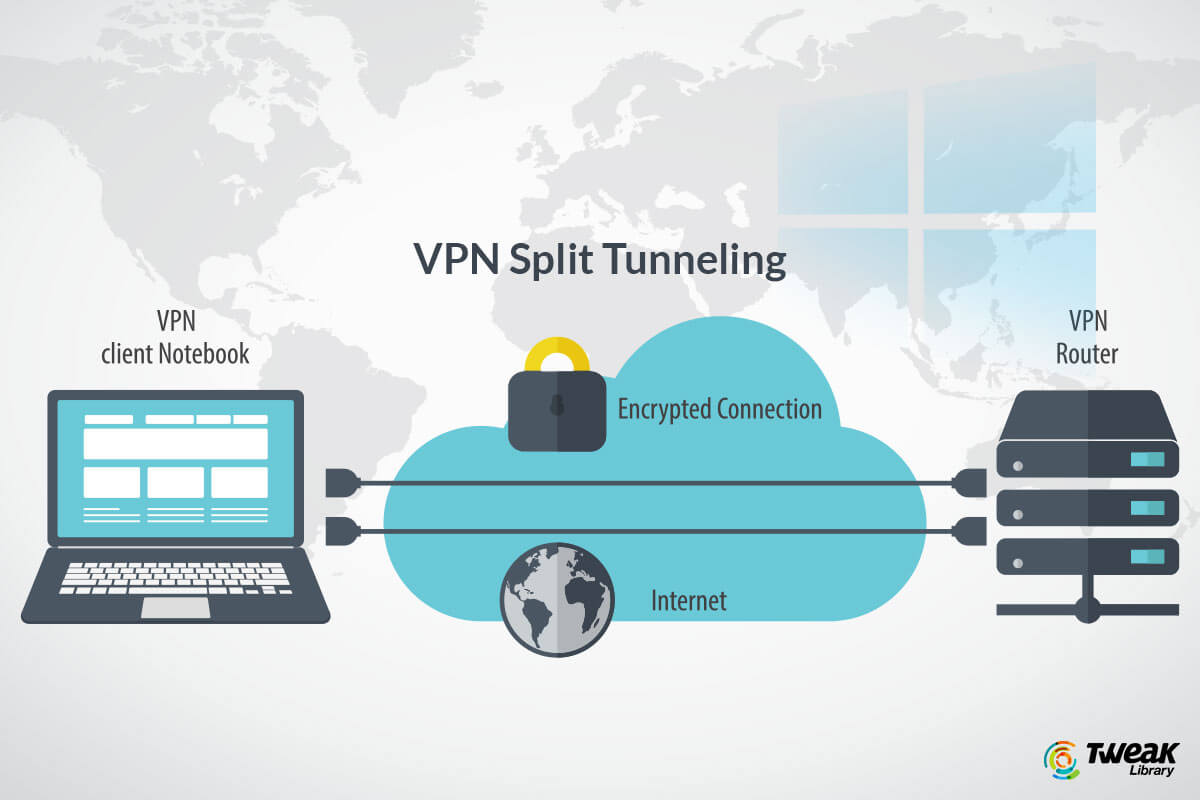 What is Split Tunneling in VPN and How to enable it on Windows 10?