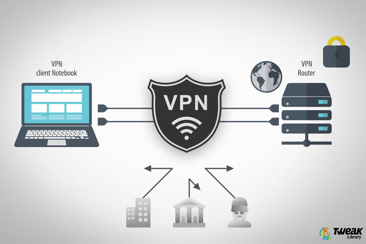 What does a VPN Hide?